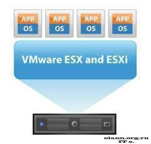 VMware  Official Site