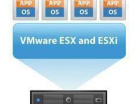 Как я ставил ESXi на Desktop